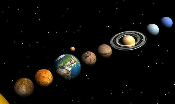 See All Five Bright Planets Mercury Venus Mars Jupiter And - Map of all planets